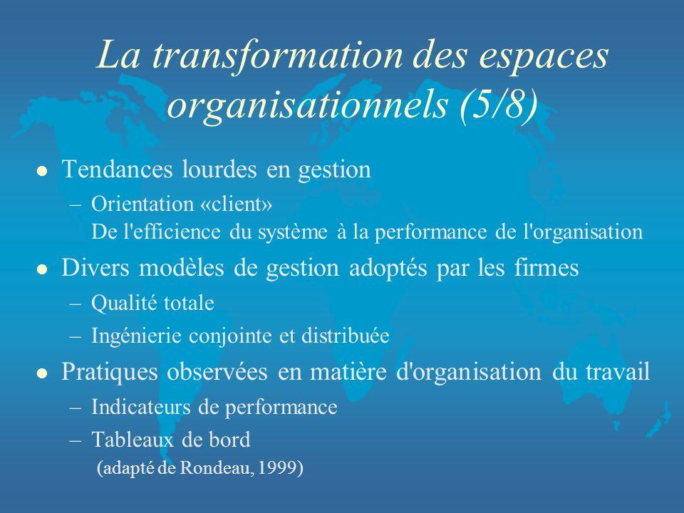 La transformation des espaces organisationnels (5/8) l Tendances lourdes en gestion –Orientation «client» De l'efficience du système à la performance