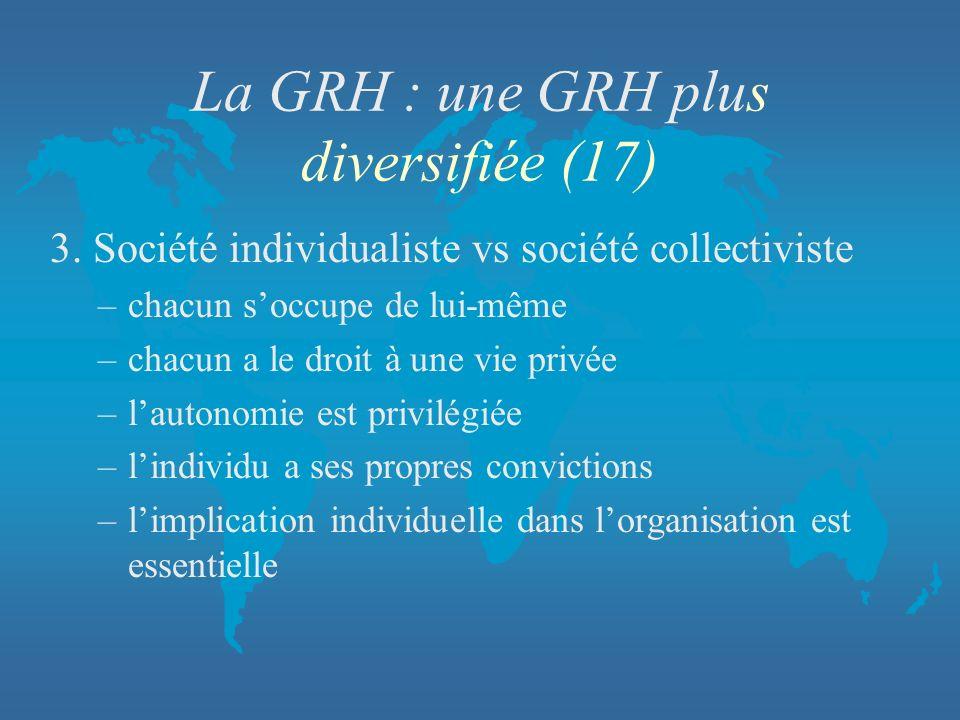 La GRH : une GRH plus diversifiée (17) 3. Société individualiste vs société collectiviste –chacun soccupe de lui-même –chacun a le droit à une vie pri
