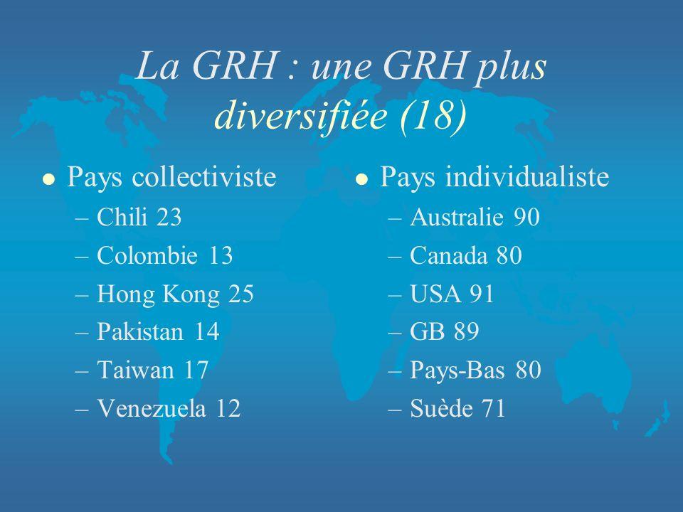 La GRH : une GRH plus diversifiée (18) l Pays collectiviste –Chili 23 –Colombie 13 –Hong Kong 25 –Pakistan 14 –Taiwan 17 –Venezuela 12 l Pays individu