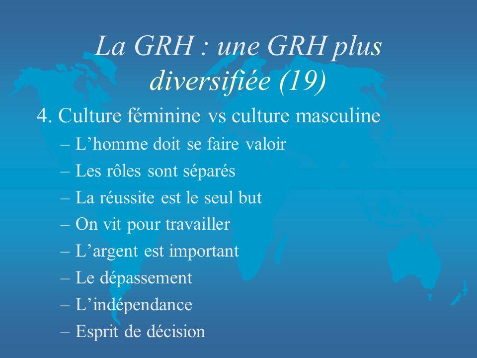 La GRH : une GRH plus diversifiée (19) 4. Culture féminine vs culture masculine –Lhomme doit se faire valoir –Les rôles sont séparés –La réussite est