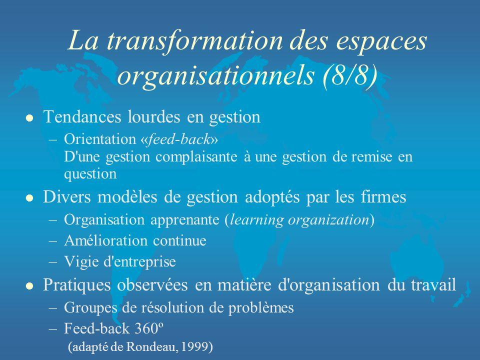 La transformation des espaces organisationnels (8/8) l Tendances lourdes en gestion –Orientation «feed-back» D'une gestion complaisante à une gestion