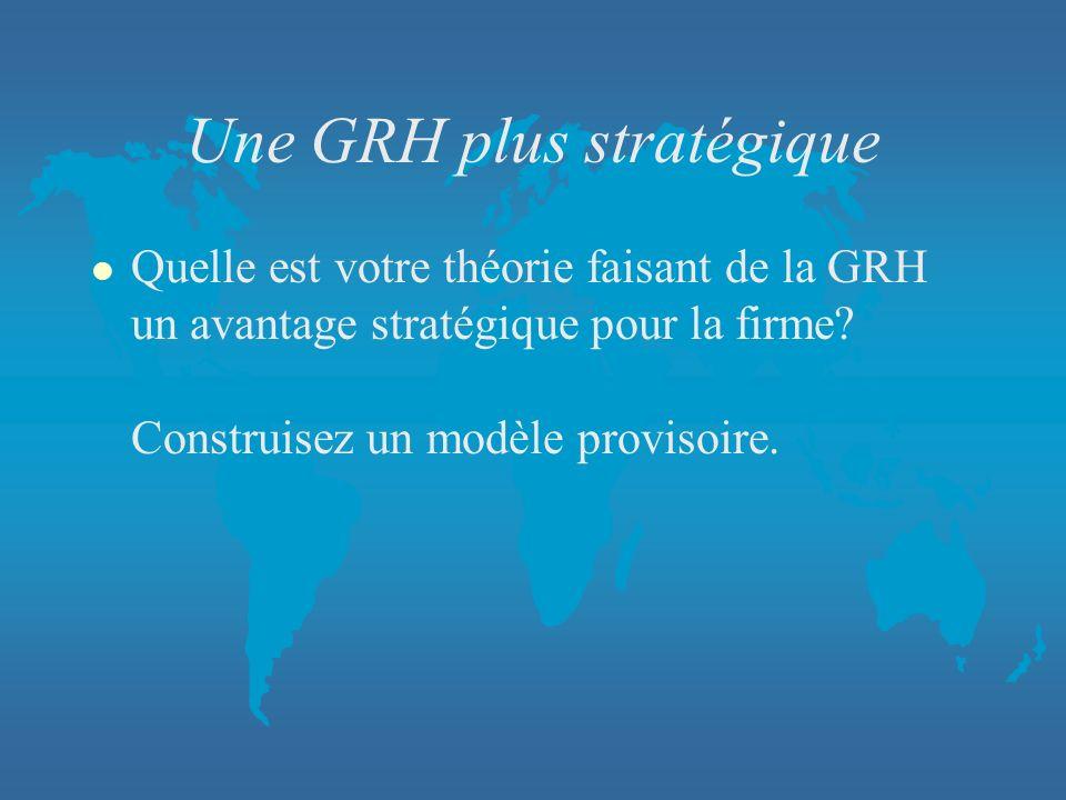 Une GRH plus stratégique l Quelle est votre théorie faisant de la GRH un avantage stratégique pour la firme? Construisez un modèle provisoire.