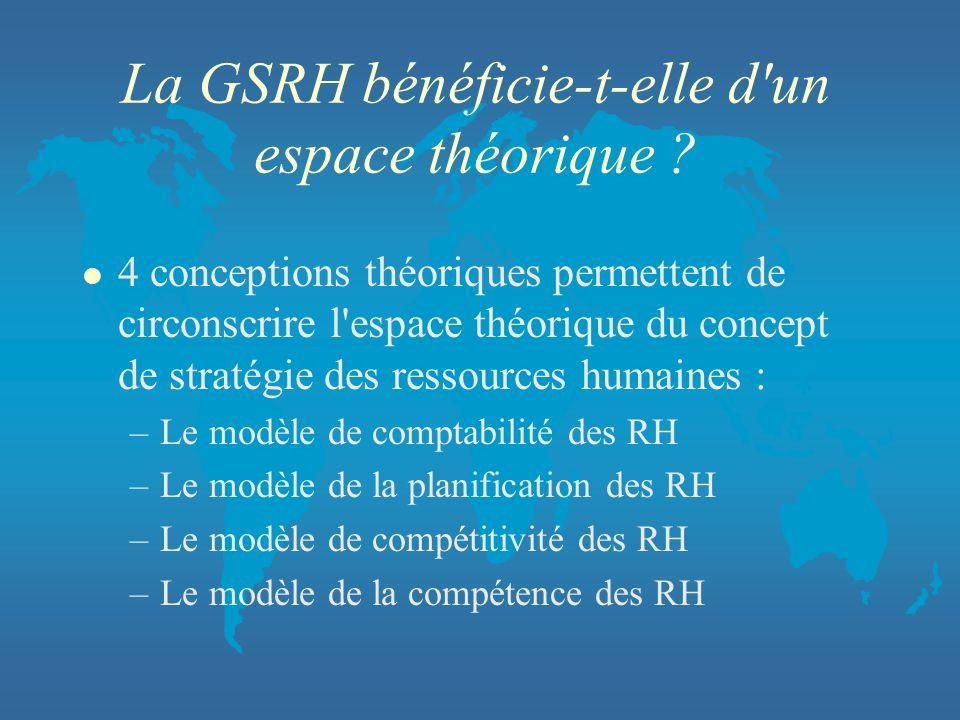 La GSRH bénéficie-t-elle d'un espace théorique ? l 4 conceptions théoriques permettent de circonscrire l'espace théorique du concept de stratégie des