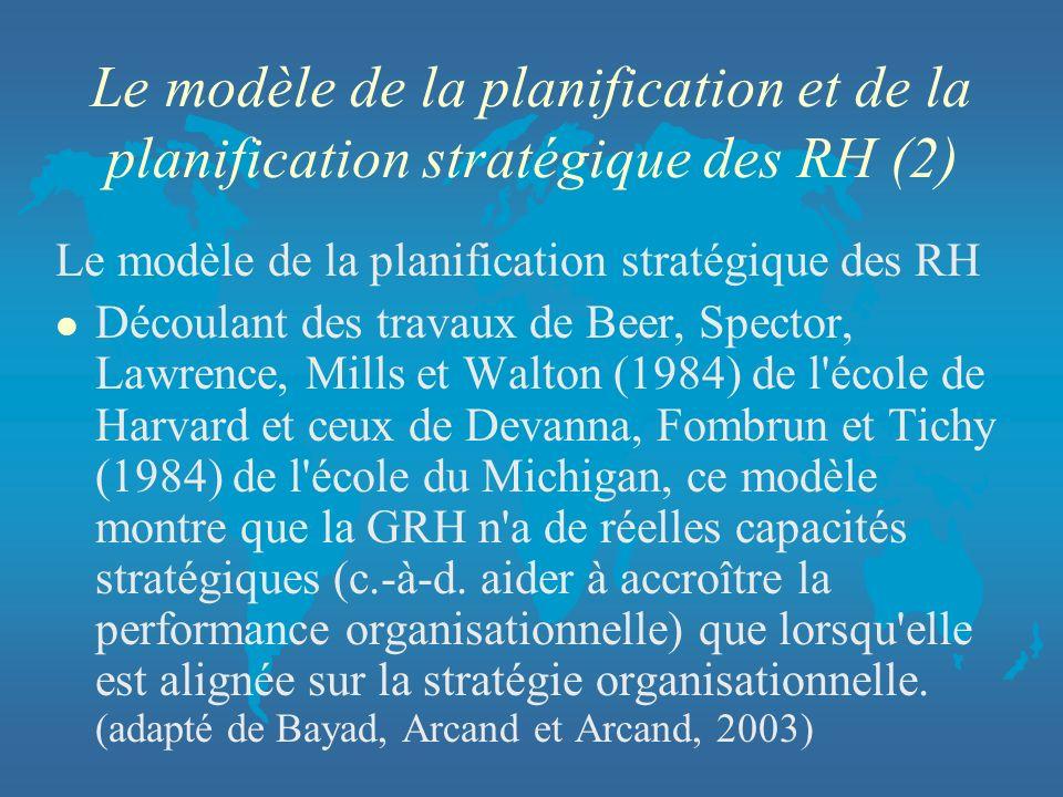 Le modèle de la planification et de la planification stratégique des RH (2) Le modèle de la planification stratégique des RH l Découlant des travaux d