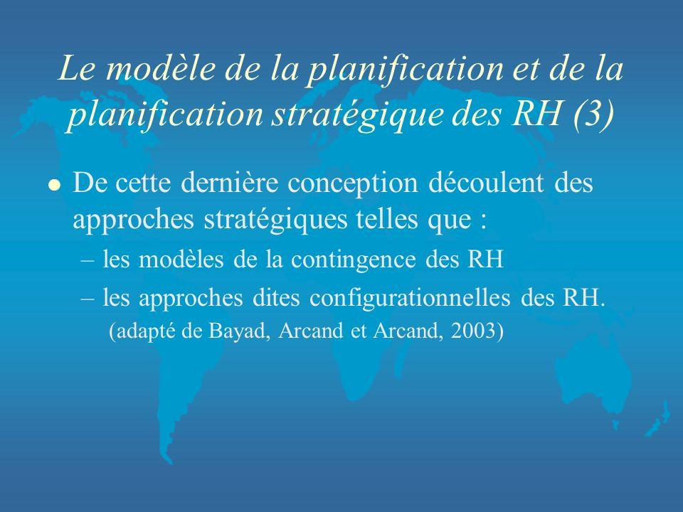 Le modèle de la planification et de la planification stratégique des RH (3) l De cette dernière conception découlent des approches stratégiques telles
