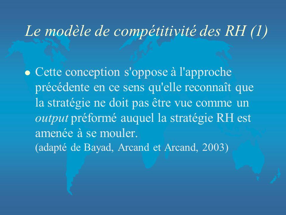 Le modèle de compétitivité des RH (1) l Cette conception s'oppose à l'approche précédente en ce sens qu'elle reconnaît que la stratégie ne doit pas êt