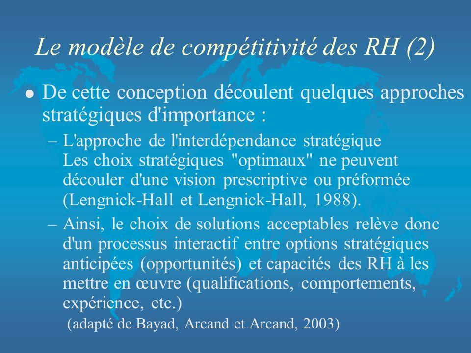 Le modèle de compétitivité des RH (2) l De cette conception découlent quelques approches stratégiques d'importance : –L'approche de l'interdépendance