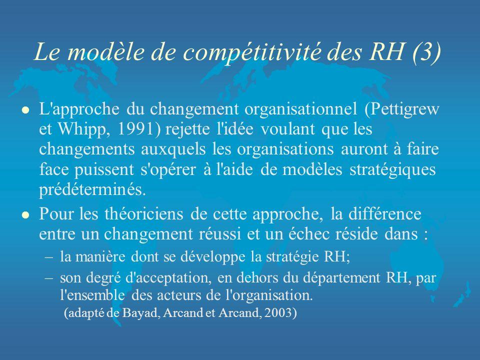 Le modèle de compétitivité des RH (3) l L'approche du changement organisationnel (Pettigrew et Whipp, 1991) rejette l'idée voulant que les changements