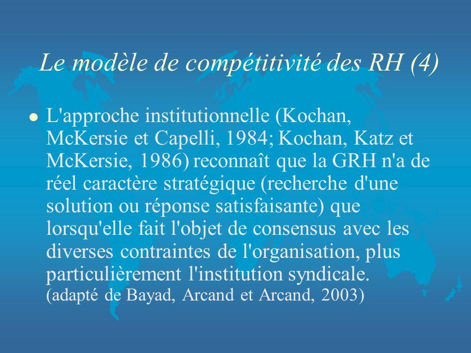 Le modèle de compétitivité des RH (4) l L'approche institutionnelle (Kochan, McKersie et Capelli, 1984; Kochan, Katz et McKersie, 1986) reconnaît que