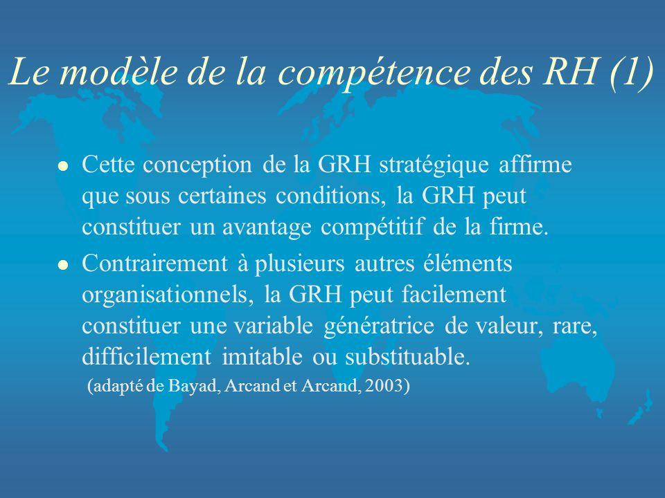 Le modèle de la compétence des RH (1) l Cette conception de la GRH stratégique affirme que sous certaines conditions, la GRH peut constituer un avanta