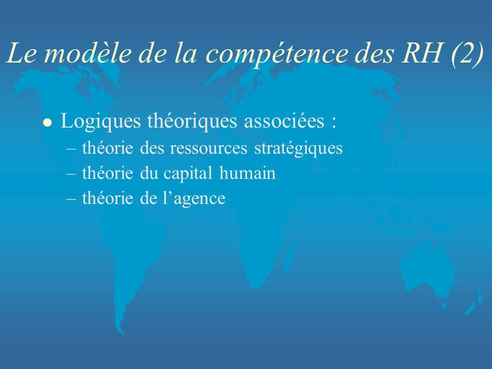 Le modèle de la compétence des RH (2) l Logiques théoriques associées : –théorie des ressources stratégiques –théorie du capital humain –théorie de la