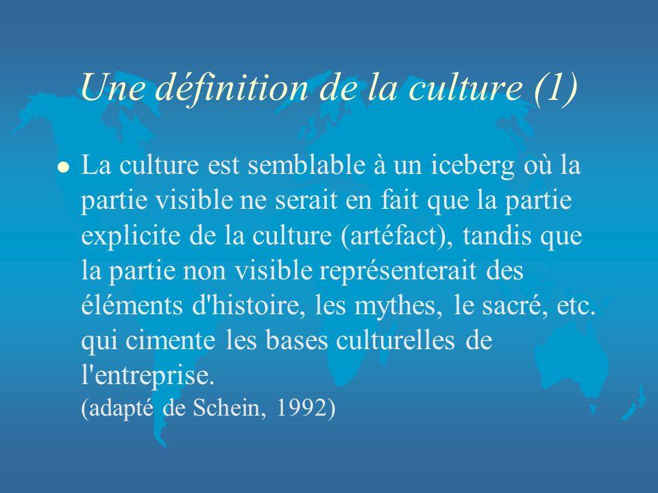 Une définition de la culture (1) l La culture est semblable à un iceberg où la partie visible ne serait en fait que la partie explicite de la culture