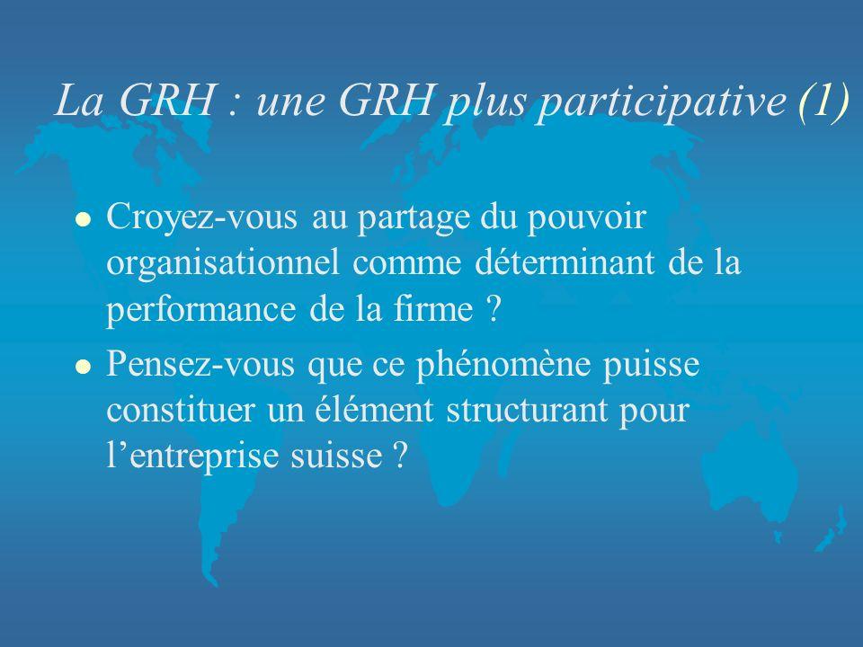 La GRH : une GRH plus participative (1) l Croyez-vous au partage du pouvoir organisationnel comme déterminant de la performance de la firme ? l Pensez