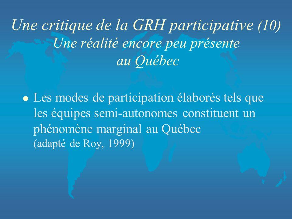 Une critique de la GRH participative (10) Une réalité encore peu présente au Québec l Les modes de participation élaborés tels que les équipes semi-au