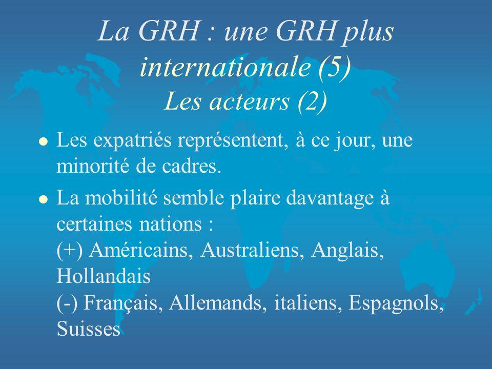 La GRH : une GRH plus internationale (5) Les acteurs (2) l Les expatriés représentent, à ce jour, une minorité de cadres. l La mobilité semble plaire