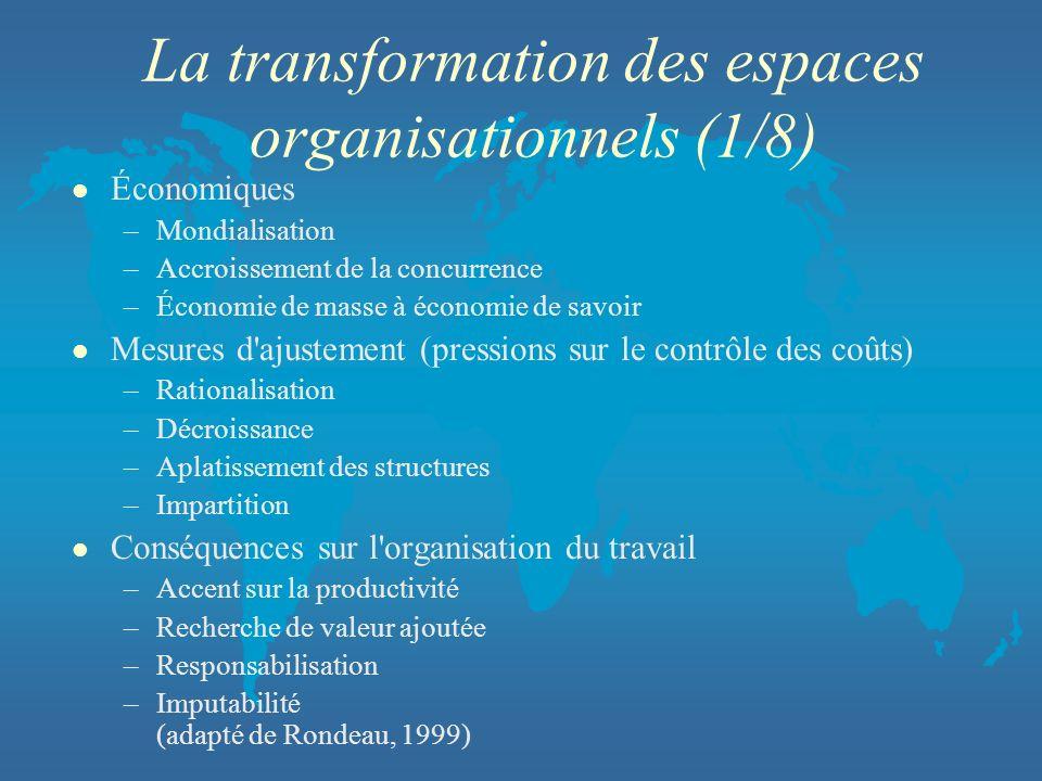 La transformation des espaces organisationnels (1/8) l Économiques –Mondialisation –Accroissement de la concurrence –Économie de masse à économie de s
