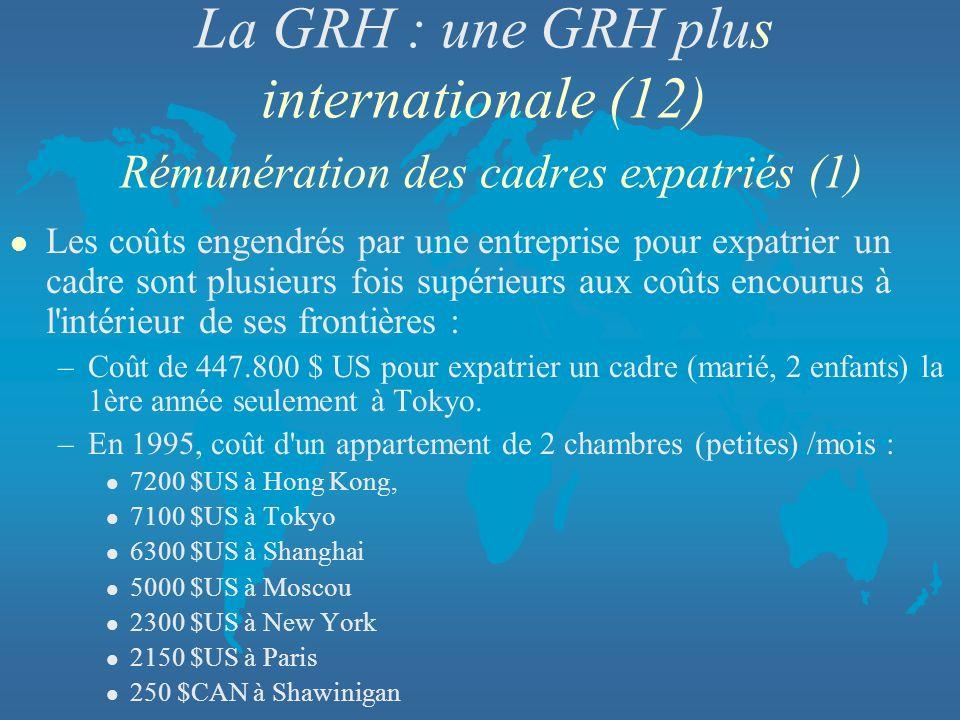 La GRH : une GRH plus internationale (12) Rémunération des cadres expatriés (1) l Les coûts engendrés par une entreprise pour expatrier un cadre sont