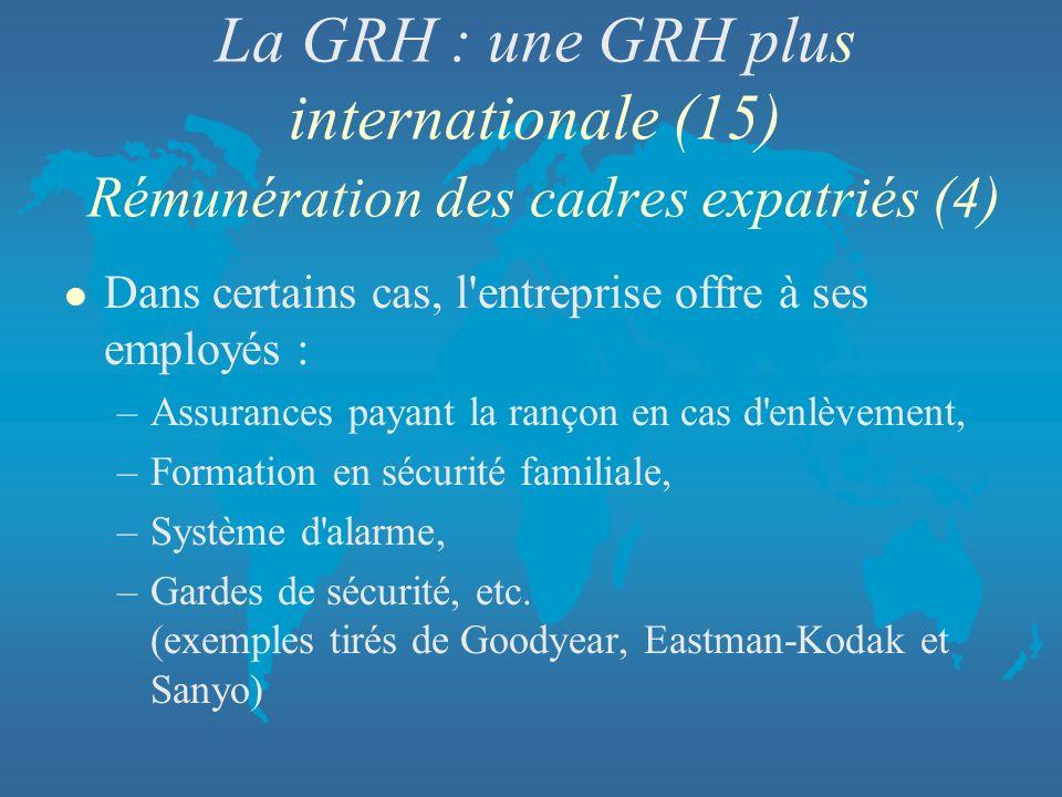La GRH : une GRH plus internationale (15) Rémunération des cadres expatriés (4) l Dans certains cas, l'entreprise offre à ses employés : –Assurances p