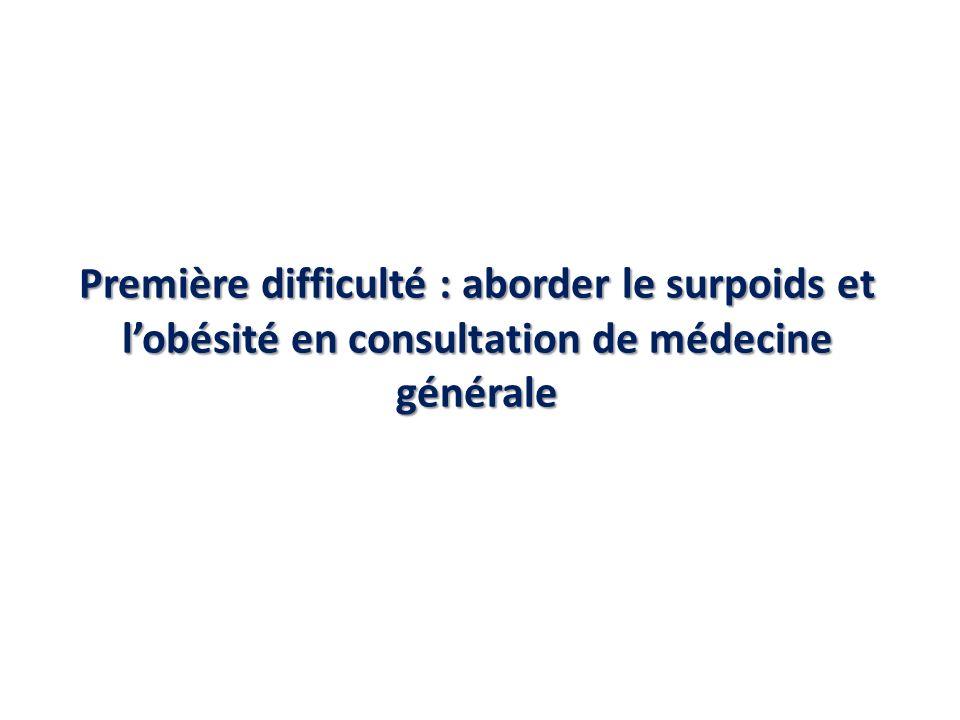 Première difficulté : aborder le surpoids et lobésité en consultation de médecine générale