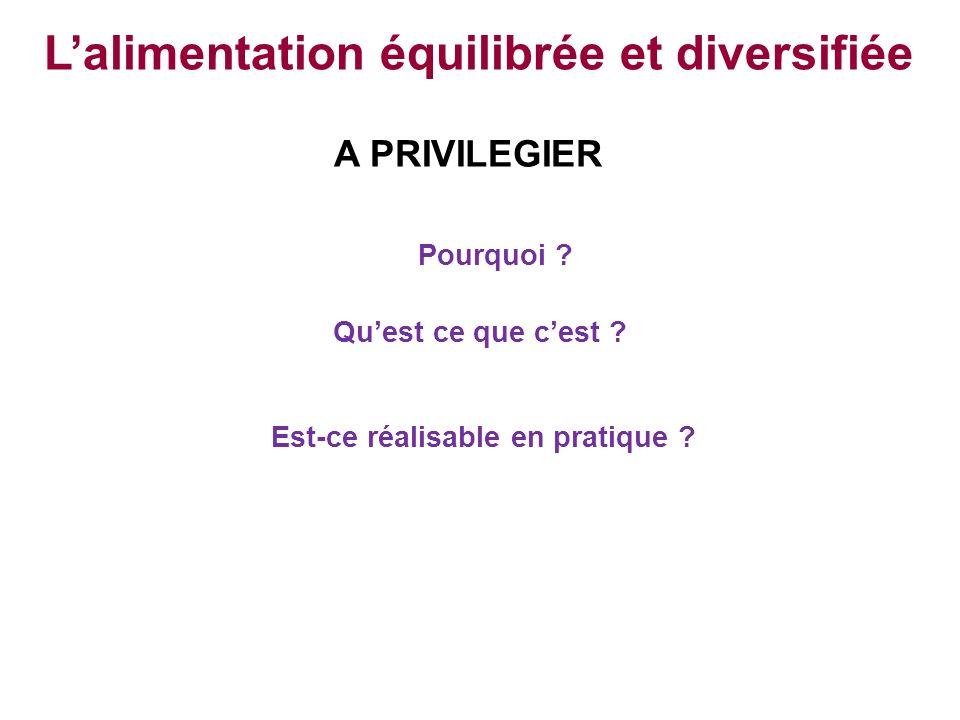 Lalimentation équilibrée et diversifiée A PRIVILEGIER Quest ce que cest ? Est-ce réalisable en pratique ? Pourquoi ?