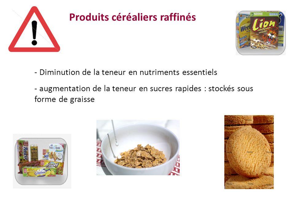 Produits céréaliers raffinés - Diminution de la teneur en nutriments essentiels - augmentation de la teneur en sucres rapides : stockés sous forme de