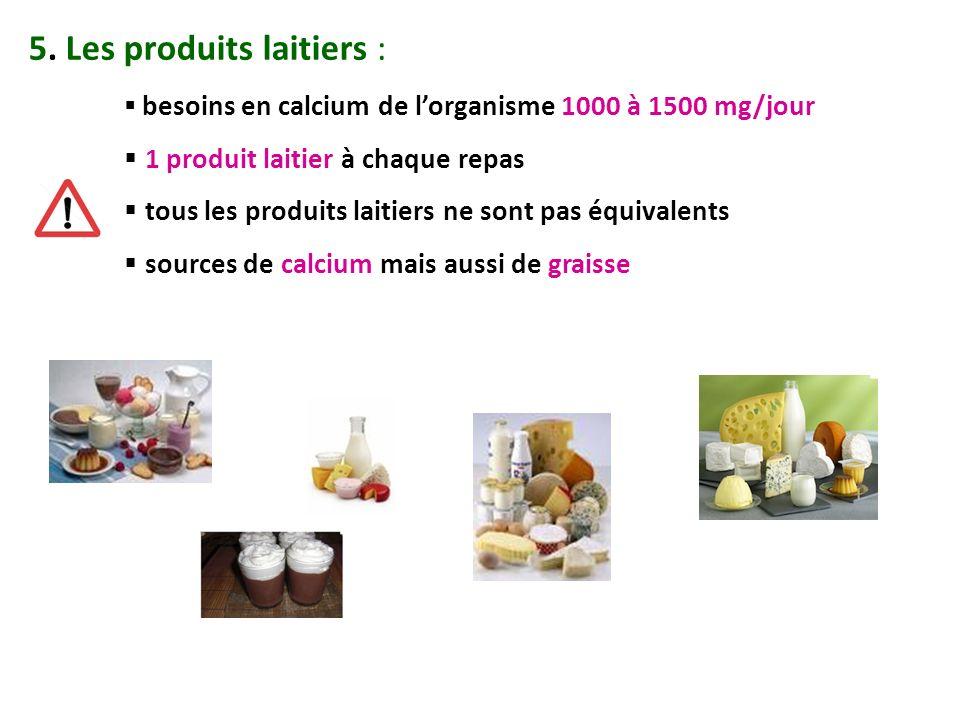 5. Les produits laitiers : besoins en calcium de lorganisme 1000 à 1500 mg/jour 1 produit laitier à chaque repas tous les produits laitiers ne sont pa