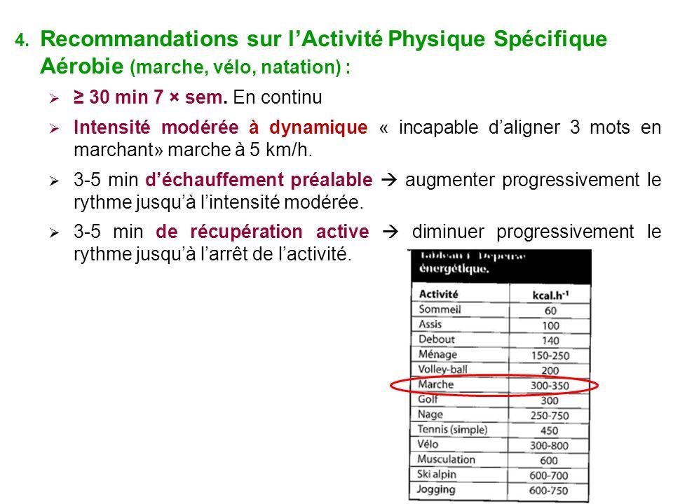 4. Recommandations sur lActivité Physique Spécifique Aérobie (marche, vélo, natation) : 30 min 7 × sem. En continu Intensité modérée à dynamique « inc