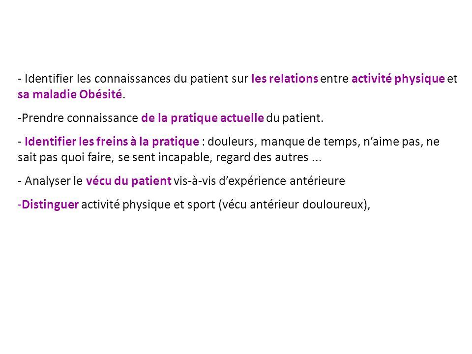 - Identifier les connaissances du patient sur les relations entre activité physique et sa maladie Obésité. -Prendre connaissance de la pratique actuel