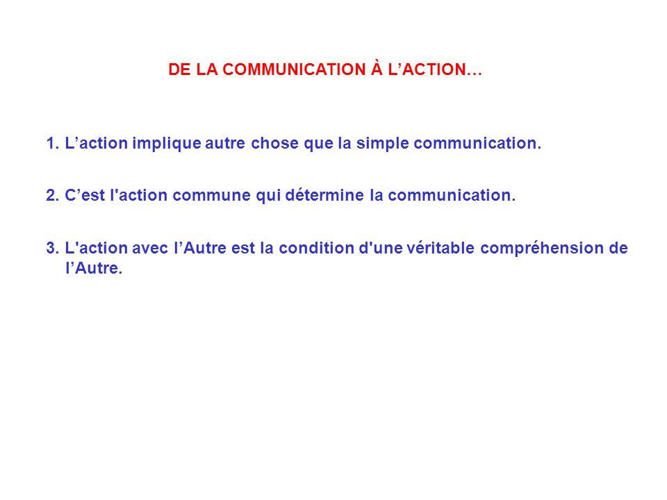 DE LA COMMUNICATION À LACTION… 1. Laction implique autre chose que la simple communication. 2. Cest l'action commune qui détermine la communication. 3