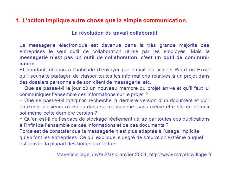 1. Laction implique autre chose que la simple communication. La révolution du travail collaboratif La messagerie électronique est devenue dans la très