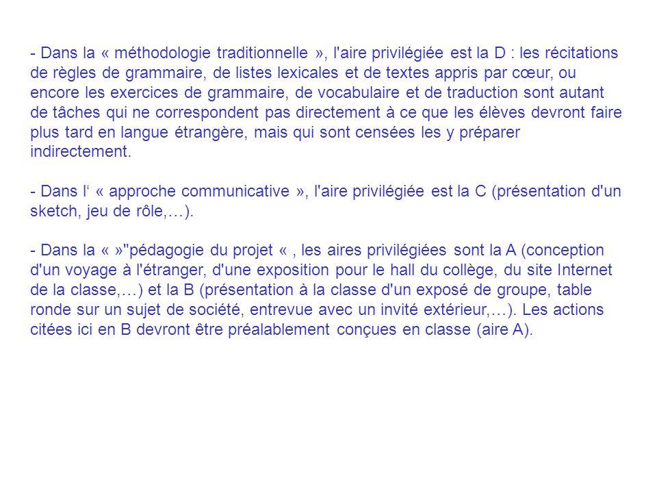 - Dans la « méthodologie traditionnelle », l'aire privilégiée est la D : les récitations de règles de grammaire, de listes lexicales et de textes appr