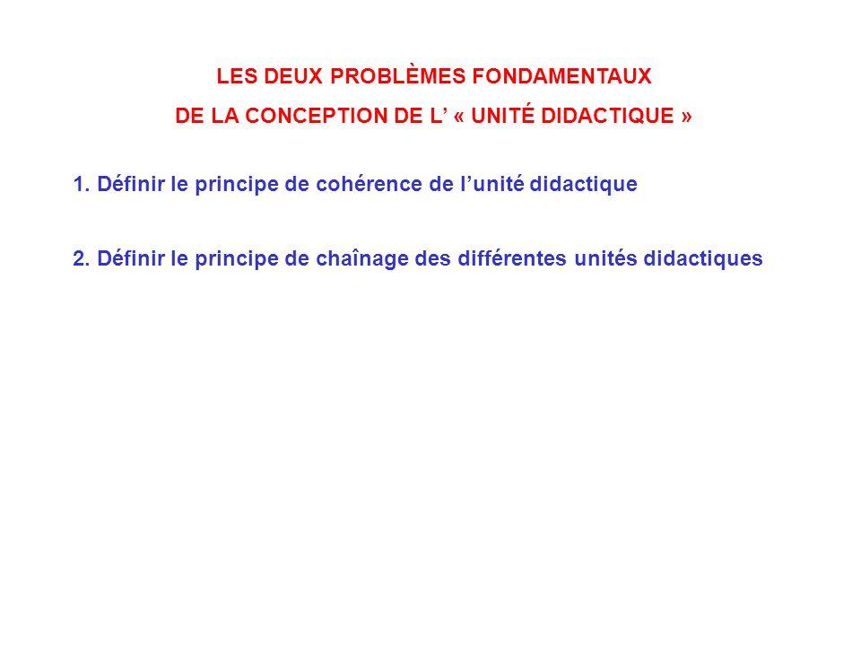 LES DEUX PROBLÈMES FONDAMENTAUX DE LA CONCEPTION DE L « UNITÉ DIDACTIQUE » 1. Définir le principe de cohérence de lunité didactique 2. Définir le prin