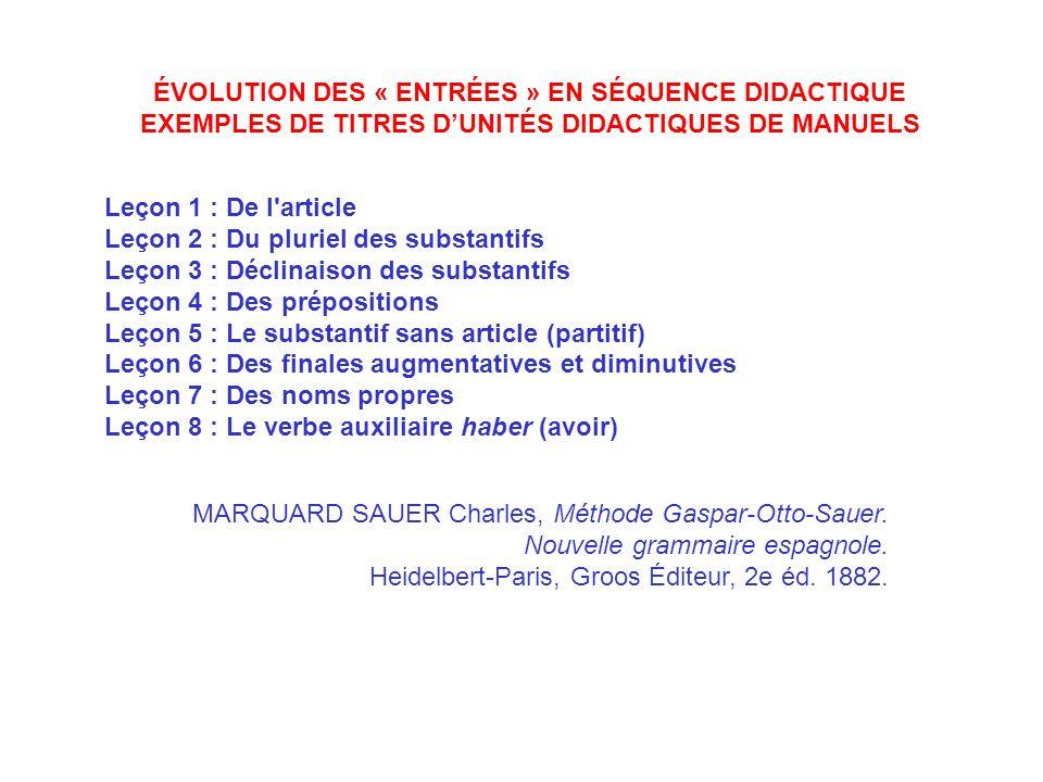 ÉVOLUTION DES « ENTRÉES » EN SÉQUENCE DIDACTIQUE EXEMPLES DE TITRES DUNITÉS DIDACTIQUES DE MANUELS Leçon 1 : De l article Leçon 2 : Du pluriel des substantifs Leçon 3 : Déclinaison des substantifs Leçon 4 : Des prépositions Leçon 5 : Le substantif sans article (partitif) Leçon 6 : Des finales augmentatives et diminutives Leçon 7 : Des noms propres Leçon 8 : Le verbe auxiliaire haber (avoir) MARQUARD SAUER Charles, Méthode Gaspar-Otto-Sauer.