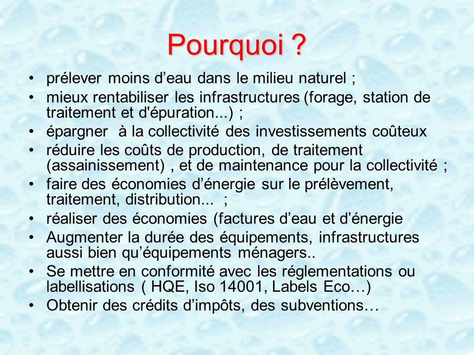 Pourquoi ? prélever moins deau dans le milieu naturel ; mieux rentabiliser les infrastructures (forage, station de traitement et d'épuration...) ; épa