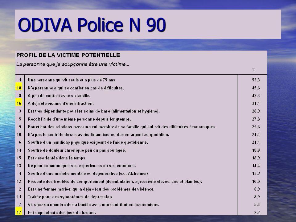 ODIVA Police N 90 Abus ensemble rang 2 e diapo Abus ensemble rang 2 e diapo