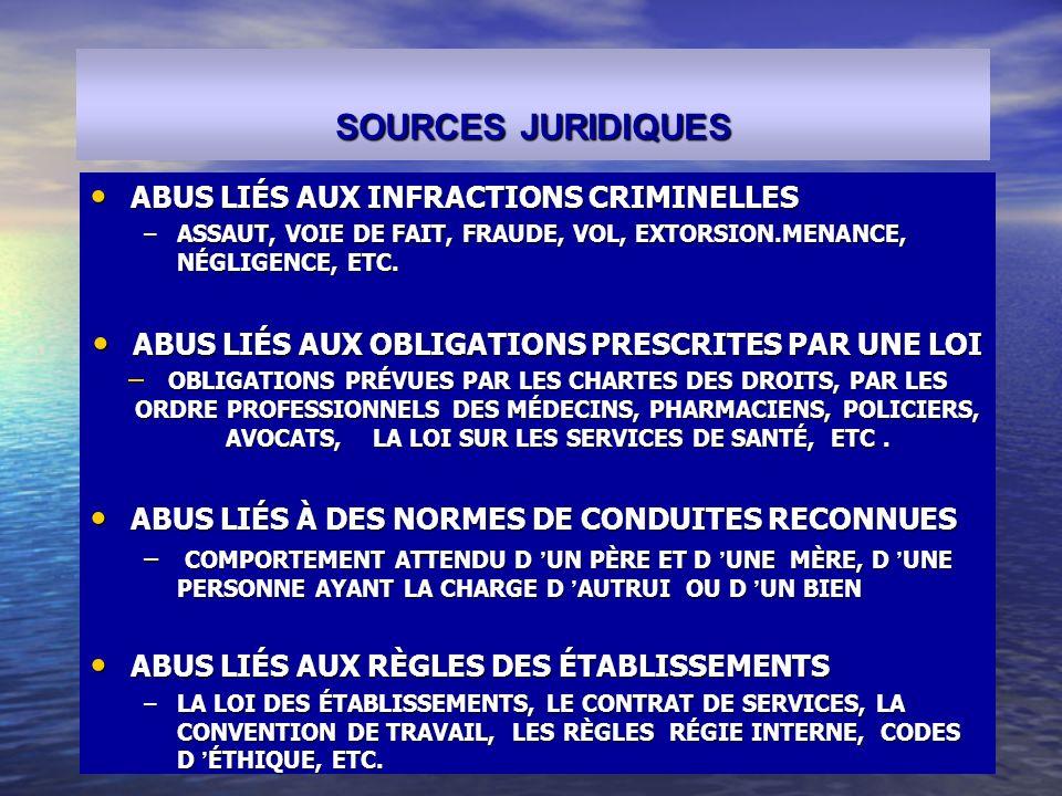 SOURCES JURIDIQUES ABUS ABUS LIÉS AUX INFRACTIONS CRIMINELLES –ASSAUT, –ASSAUT, VOIE DE FAIT, FRAUDE, VOL, EXTORSION.MENANCE, NÉGLIGENCE, ETC.