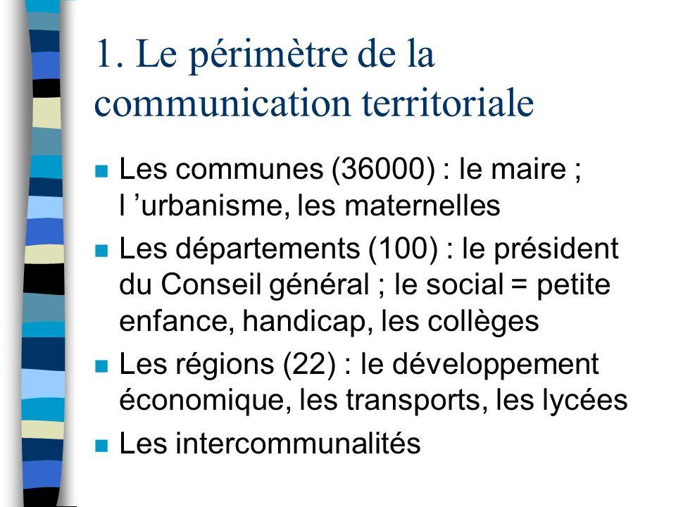 1. Le périmètre de la communication territoriale n Les communes (36000) : le maire ; l urbanisme, les maternelles n Les départements (100) : le présid