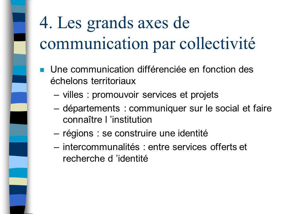 4. Les grands axes de communication par collectivité n Une communication différenciée en fonction des échelons territoriaux –villes : promouvoir servi