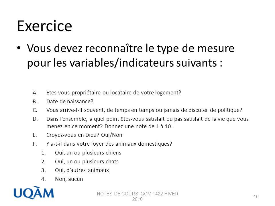 Indicateurs (mesure) Mesure nominale : Juxtaposition des attributs sans distinction de rang, dordre, de proportion ou dintervalle.