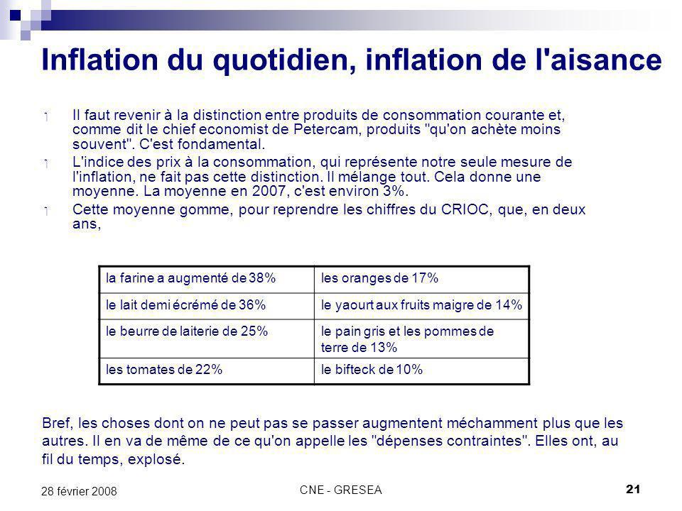 CNE - GRESEA21 28 février 2008 Inflation du quotidien, inflation de l aisance Il faut revenir à la distinction entre produits de consommation courante et, comme dit le chief economist de Petercam, produits qu on achète moins souvent .