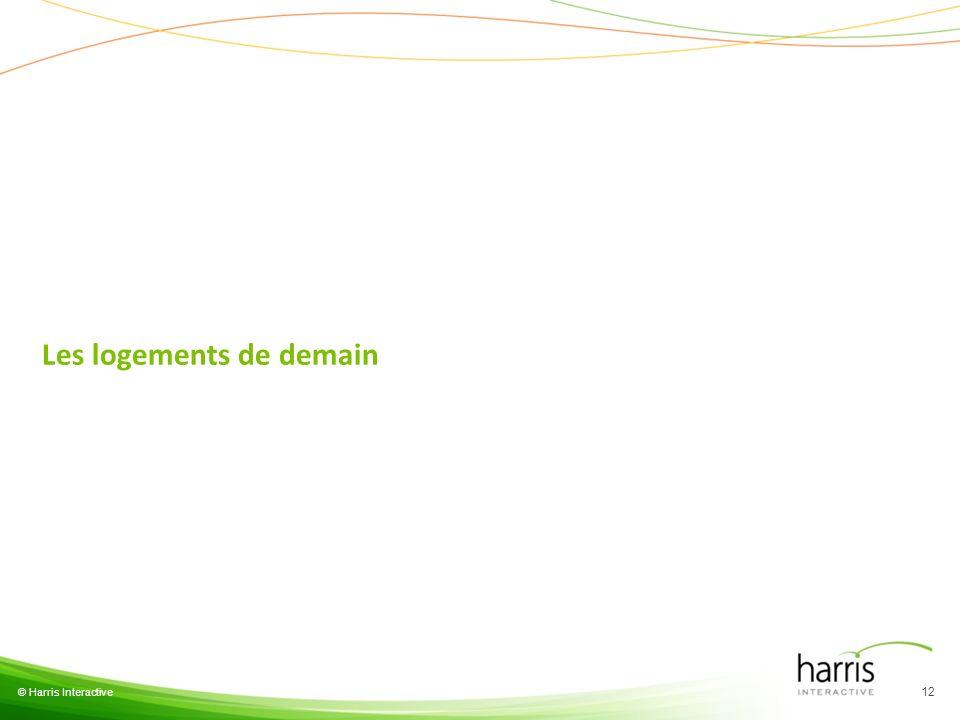 Les logements de demain © Harris Interactive 12
