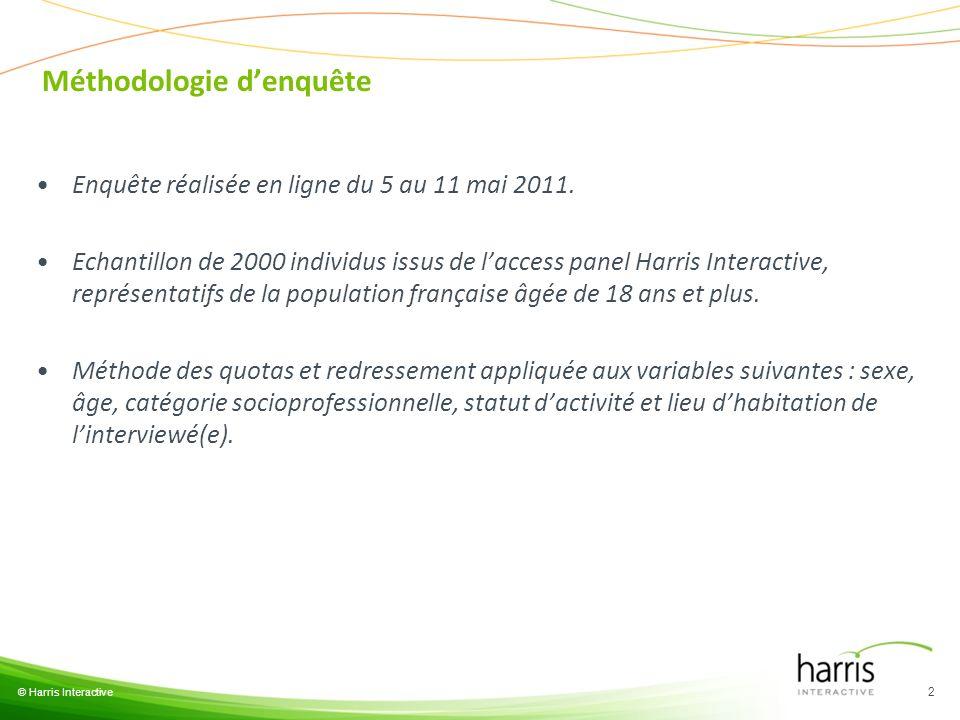 Méthodologie denquête Enquête réalisée en ligne du 5 au 11 mai 2011.
