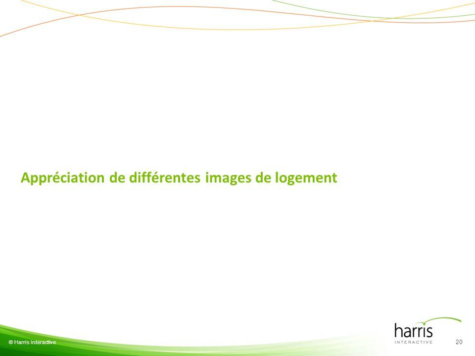 Appréciation de différentes images de logement © Harris Interactive 20