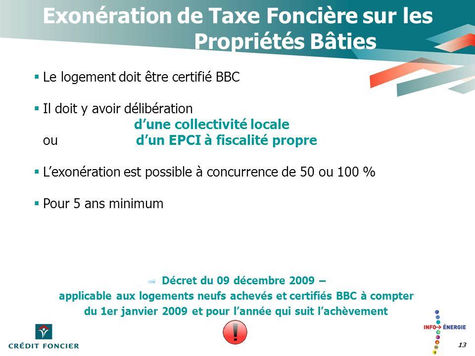 13 Exonération de Taxe Foncière sur les Propriétés Bâties Le logement doit être certifié BBC Il doit y avoir délibération dune collectivité locale ou