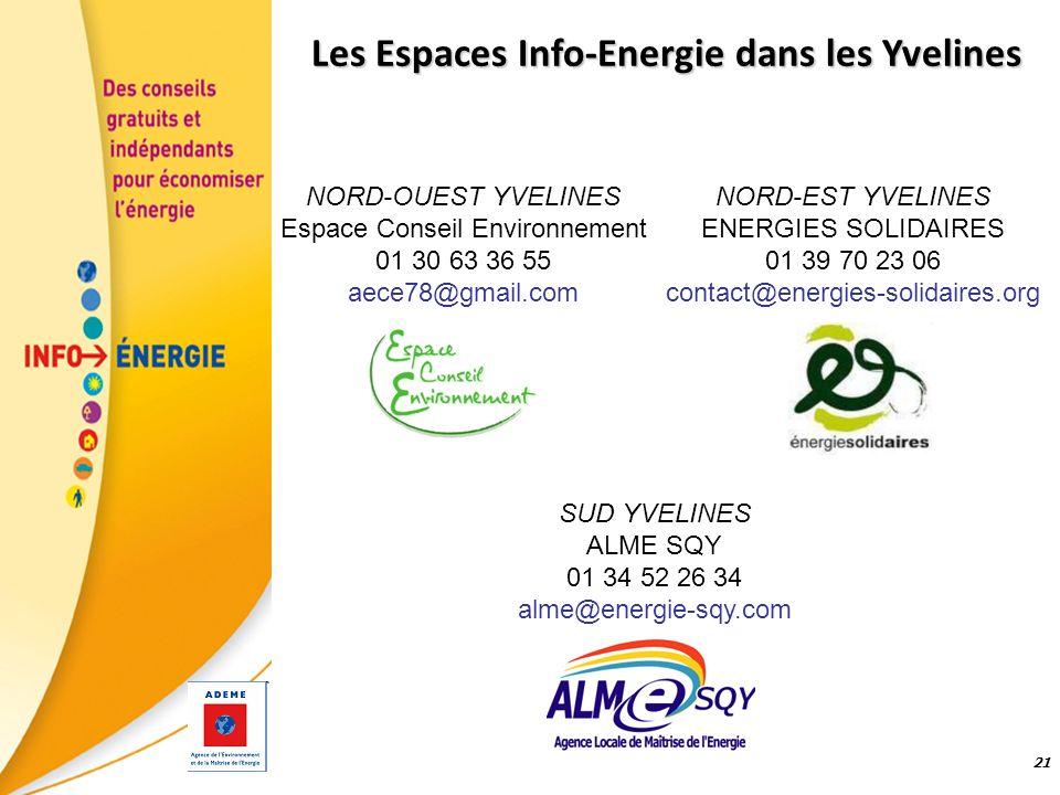 21 SUD YVELINES ALME SQY 01 34 52 26 34 alme@energie-sqy.com NORD-EST YVELINES ENERGIES SOLIDAIRES 01 39 70 23 06 contact@energies-solidaires.org Les Espaces Info-Energie dans les Yvelines NORD-OUEST YVELINES Espace Conseil Environnement 01 30 63 36 55 aece78@gmail.com