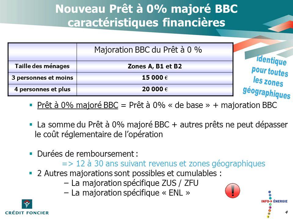4 Majoration BBC du Prêt à 0 % Taille des ménages Zones A, B1 et B2 3 personnes et moins 15 000 4 personnes et plus 20 000 Nouveau Prêt à 0% majoré BB