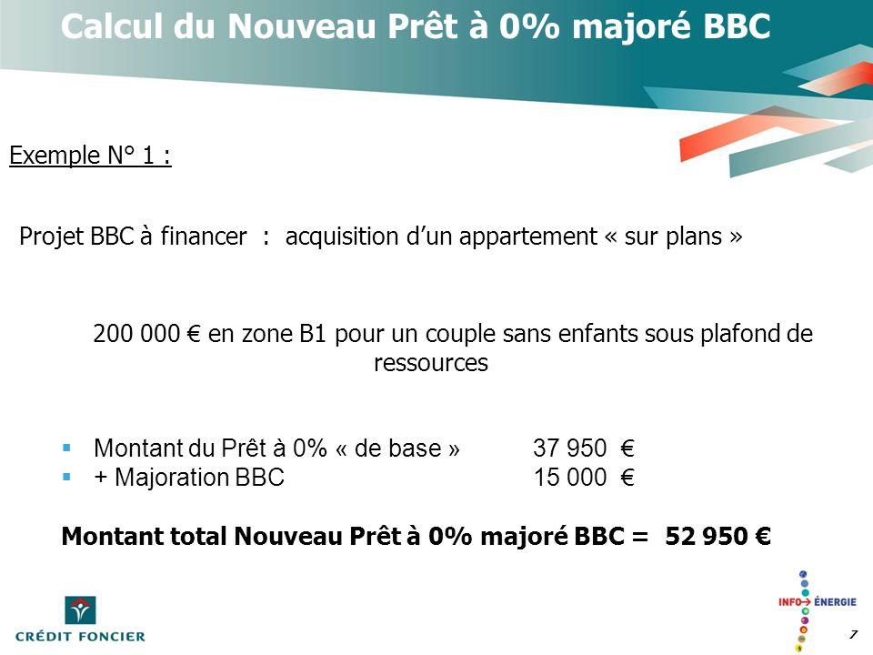 7 Exemple N° 1 : Calcul du Nouveau Prêt à 0% majoré BBC Montant du Prêt à 0% « de base »37 950 + Majoration BBC15 000 Montant total Nouveau Prêt à 0%