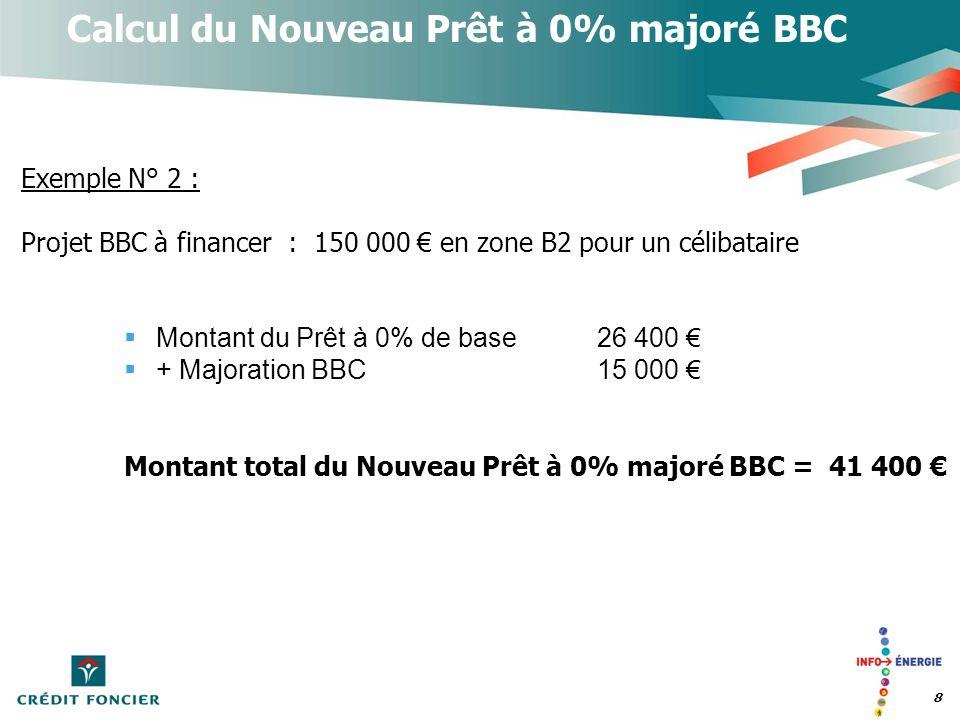 8 Calcul du Nouveau Prêt à 0% majoré BBC Exemple N° 2 : Projet BBC à financer : 150 000 en zone B2 pour un célibataire Montant du Prêt à 0% de base26