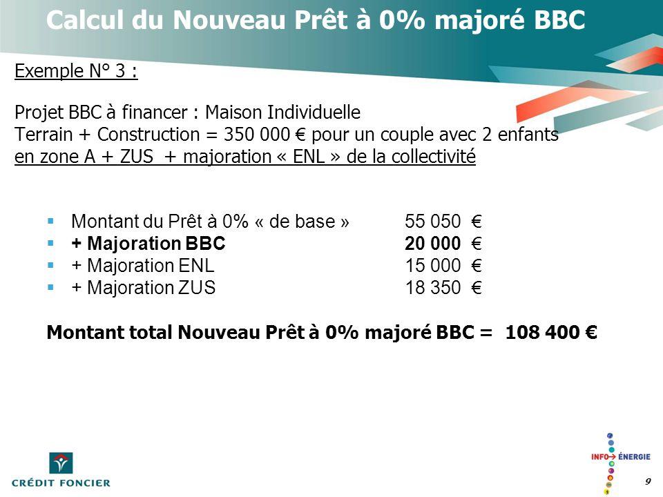 9 Exemple N° 3 : Projet BBC à financer : Maison Individuelle Terrain + Construction = 350 000 pour un couple avec 2 enfants en zone A + ZUS + majorati