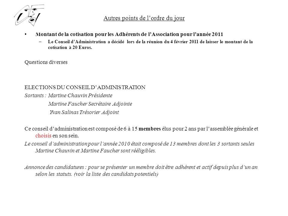 Autres points de lordre du jour Montant de la cotisation pour les Adhérents de lAssociation pour lannée 2011 –Le Conseil dAdministration a décidé lors